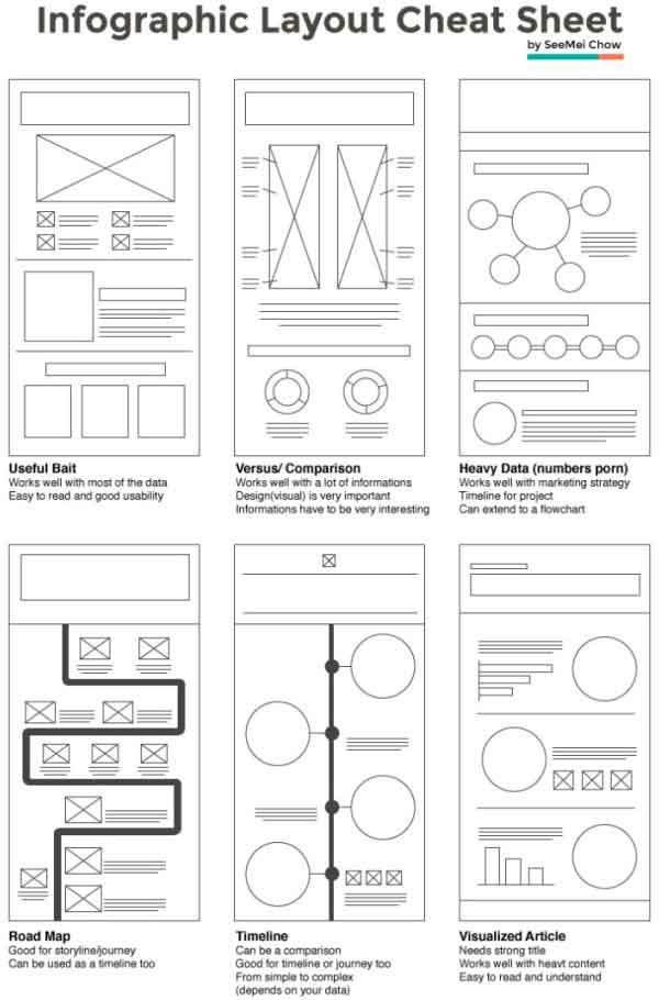 layout-infografiche